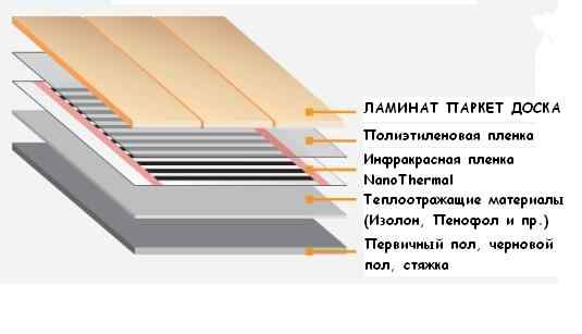 pol-s-podogrev-1