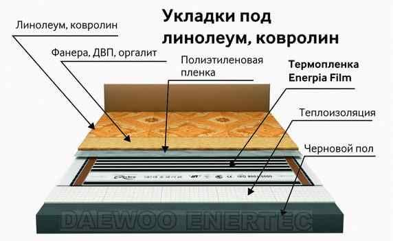 pol-s-podogrev-2