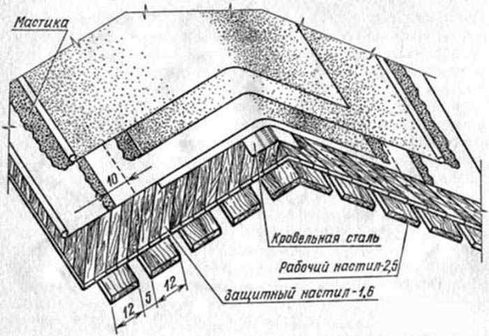 ruberoid-3