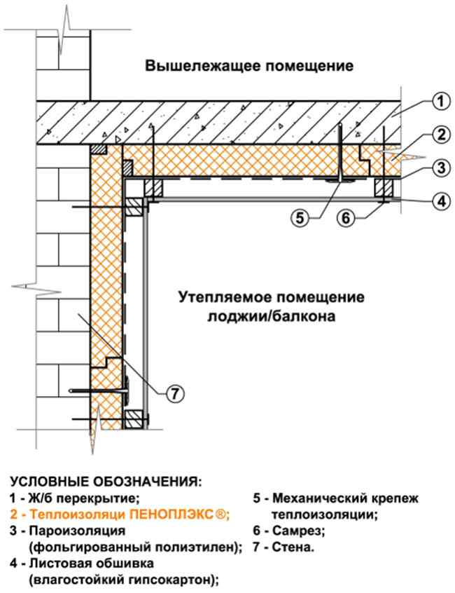 Как утеплить потолок