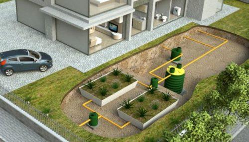 Септик или автономная канализация - что лучше