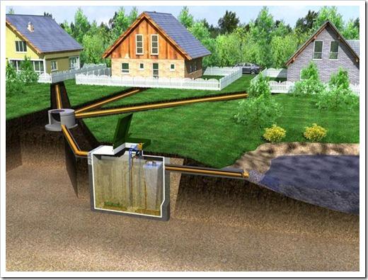 Необходимость утилизации сточных вод