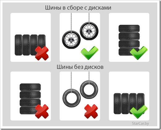 Советы по хранению шин