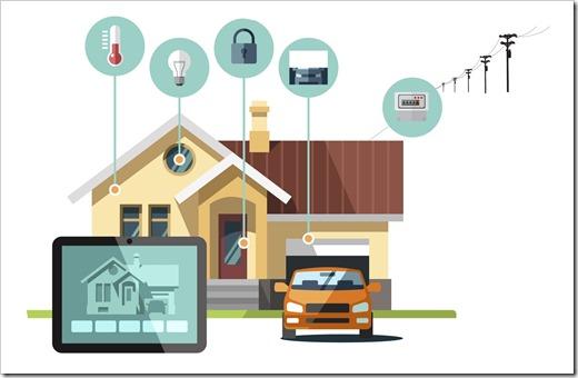 Безопасность жилья: удалённый контроль