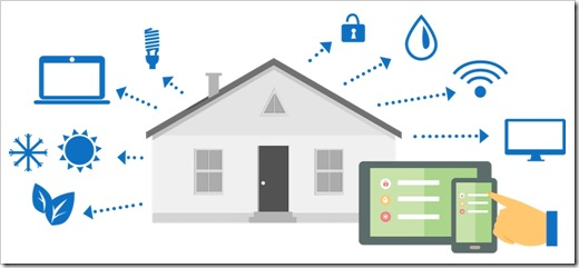 Функционал, который становится доступным владельцу «умного дома»